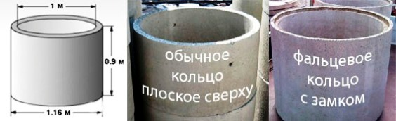 Канализационные кольца железобетонные цена плиты перекрытия пб преимущества